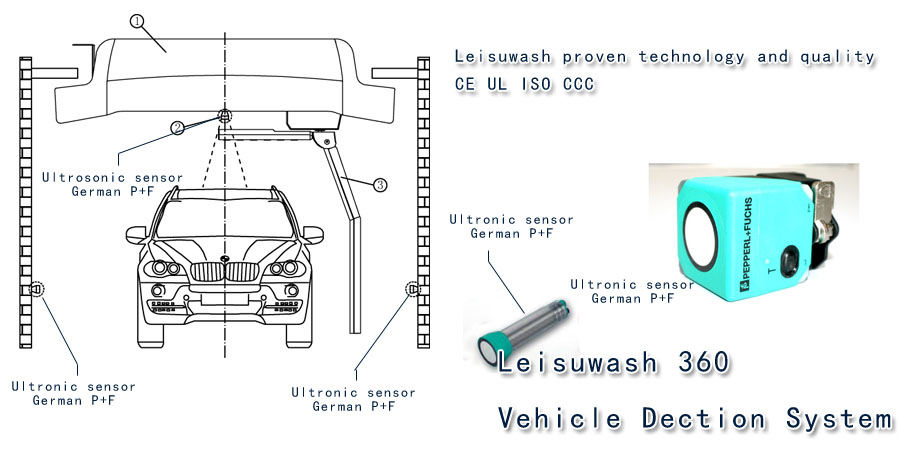 Leisuwash 360 vehicle detection system