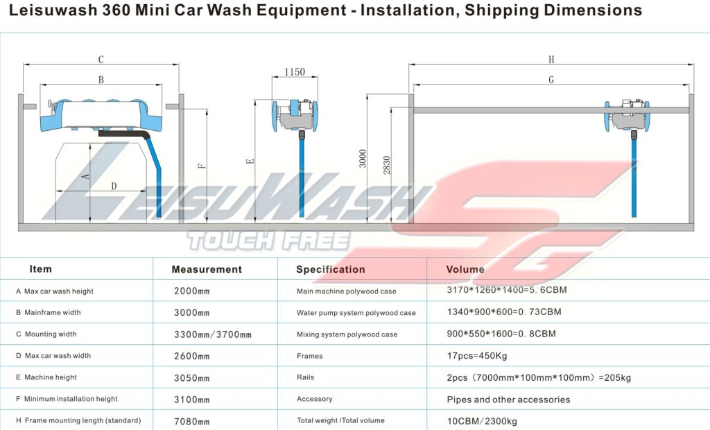Leisuwash 360 mini installation and shipping dimensions