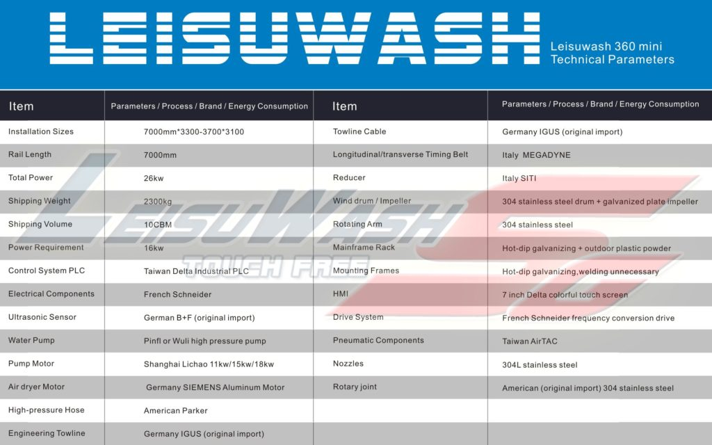 Leisuwash 360 mini technical parameters